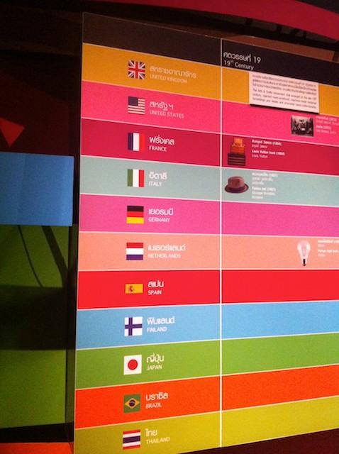 TCDC ออกแบบเปลี่ยนโลก DESIGNING IMPACT เอมโพเรี่ยม Timeline