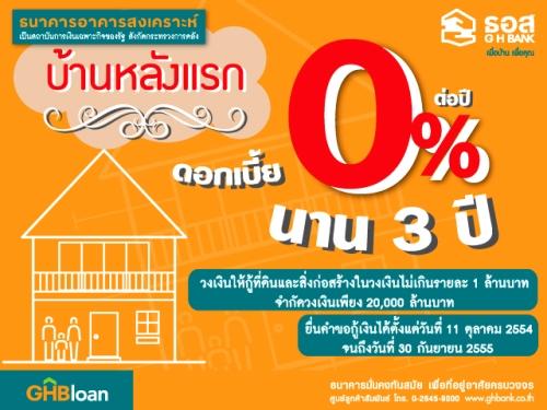 บ้านหลังแรก ดอกเบี้ย 0% มาแล้ว ธอส. ธนาคารอาคารสงเคราะห์ นาน 3 ปี