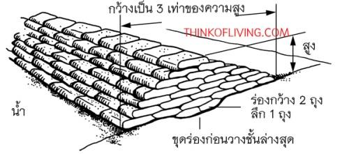 วิธีวางถุงทรายที่ถูกต้อง