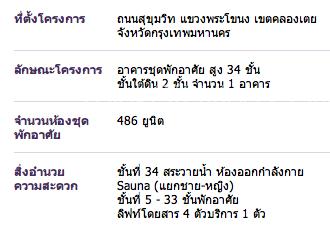 RHYTHM สุขุมวิท 44/1 รายละเอียดโครงการ